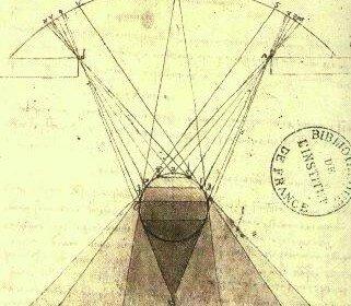 Leonardo da Vincis Skizze über Licht und Schatten